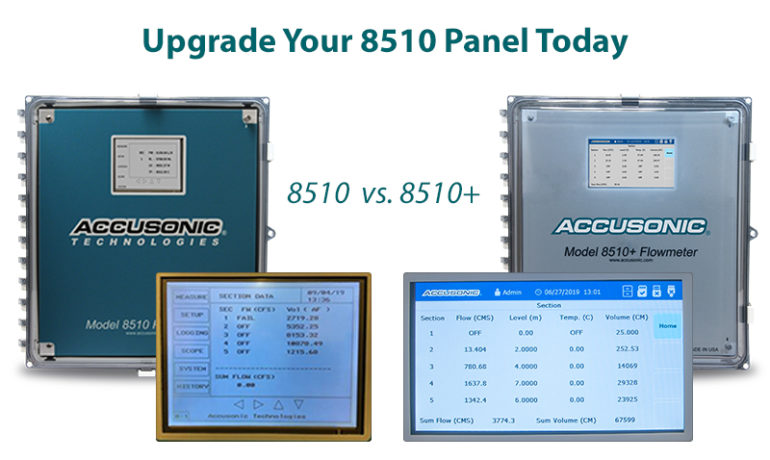 ACCUSONIC Upgrade Program for the 8510 to 8510+
